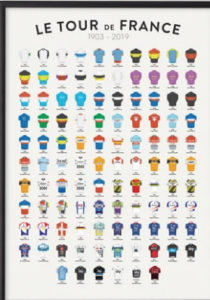 Cycling Posters Collection